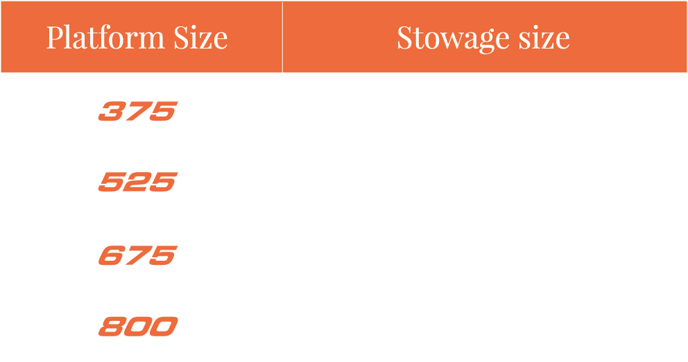 stowage-sizes